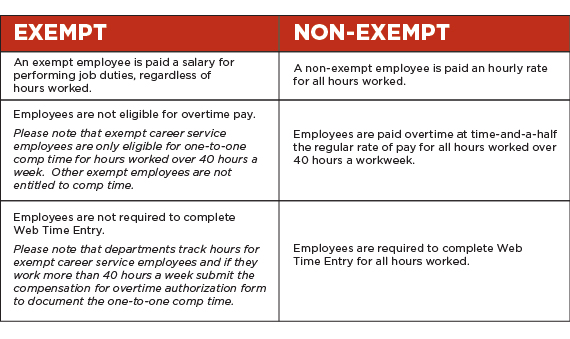can exempt employees be paid overtime k--k.club 2017